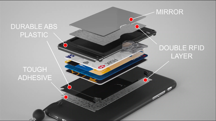 Card Lok, all in one phone wallet