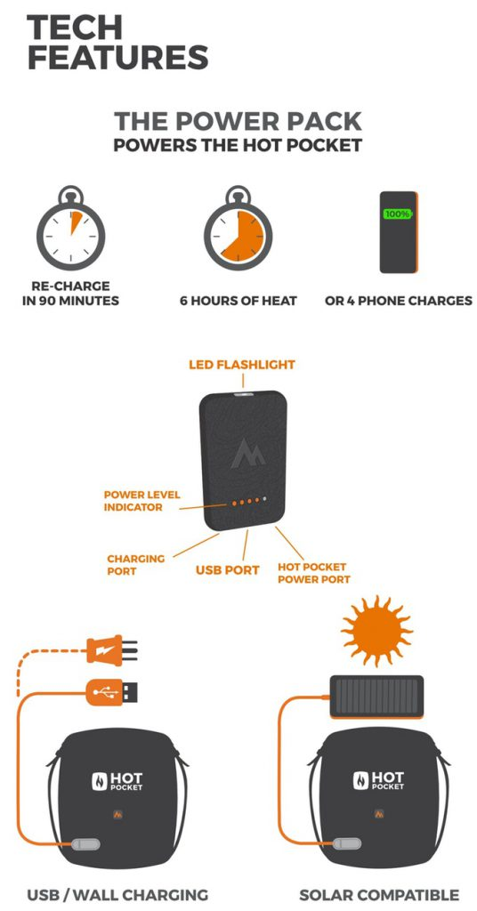 Hot Pocket Instant Heat